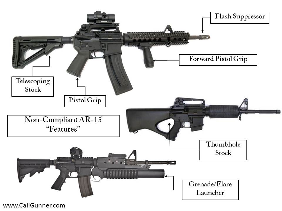 2018 ultimate guide to compliant featureless ar 15 rifles