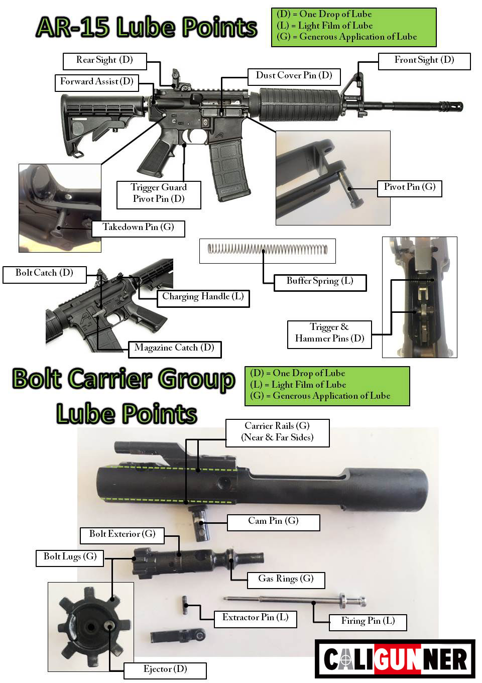 Complete Guide To Clean Lube Your Ar 15 With Pictures Caligunner Com