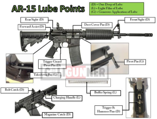 Complete Guide To Clean Lube Your Ar 15 With Pictures
